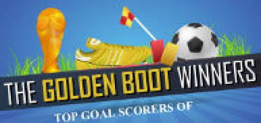 goldenboot